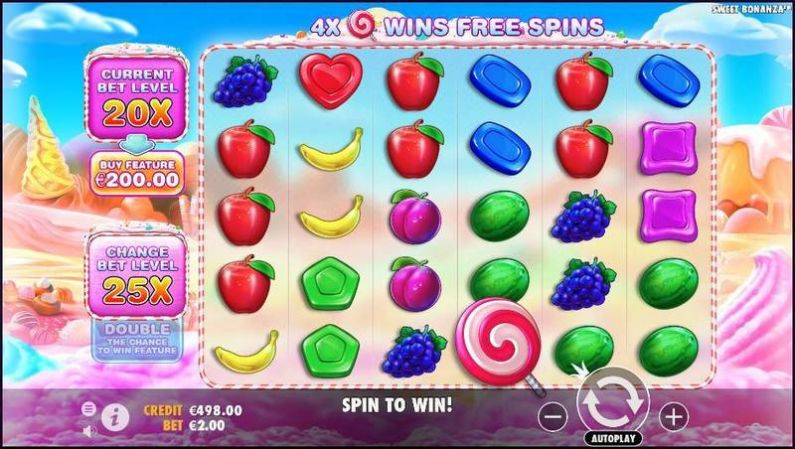 Đánh giá tổng quan slot game Sweet Bonanza