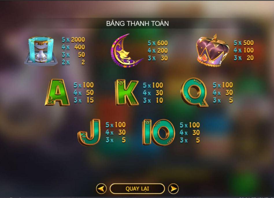 Bảng thanh toán các biểu tượng Lucky Tarot