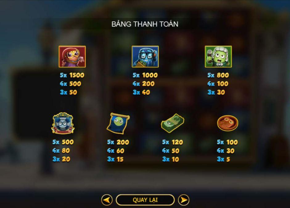 Các biểu tượng xuất hiện trong game và mức thưởng tương ứng