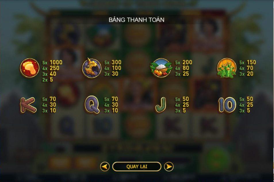 Tỉ lệ quy đổi các biểu tượng trong game