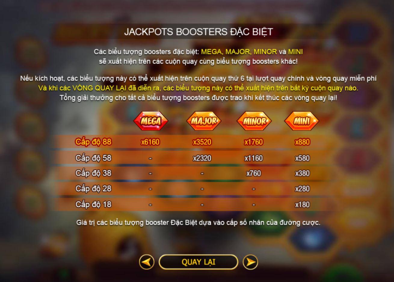 Bảng thưởng quy đổi cho các bootsters đặc biệt