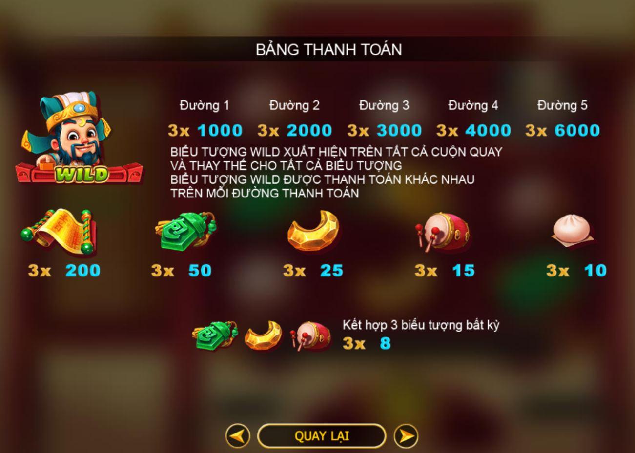Cấc biểu tượng xuất hiện trong game và tỉ lệ thanh toán tương ứng