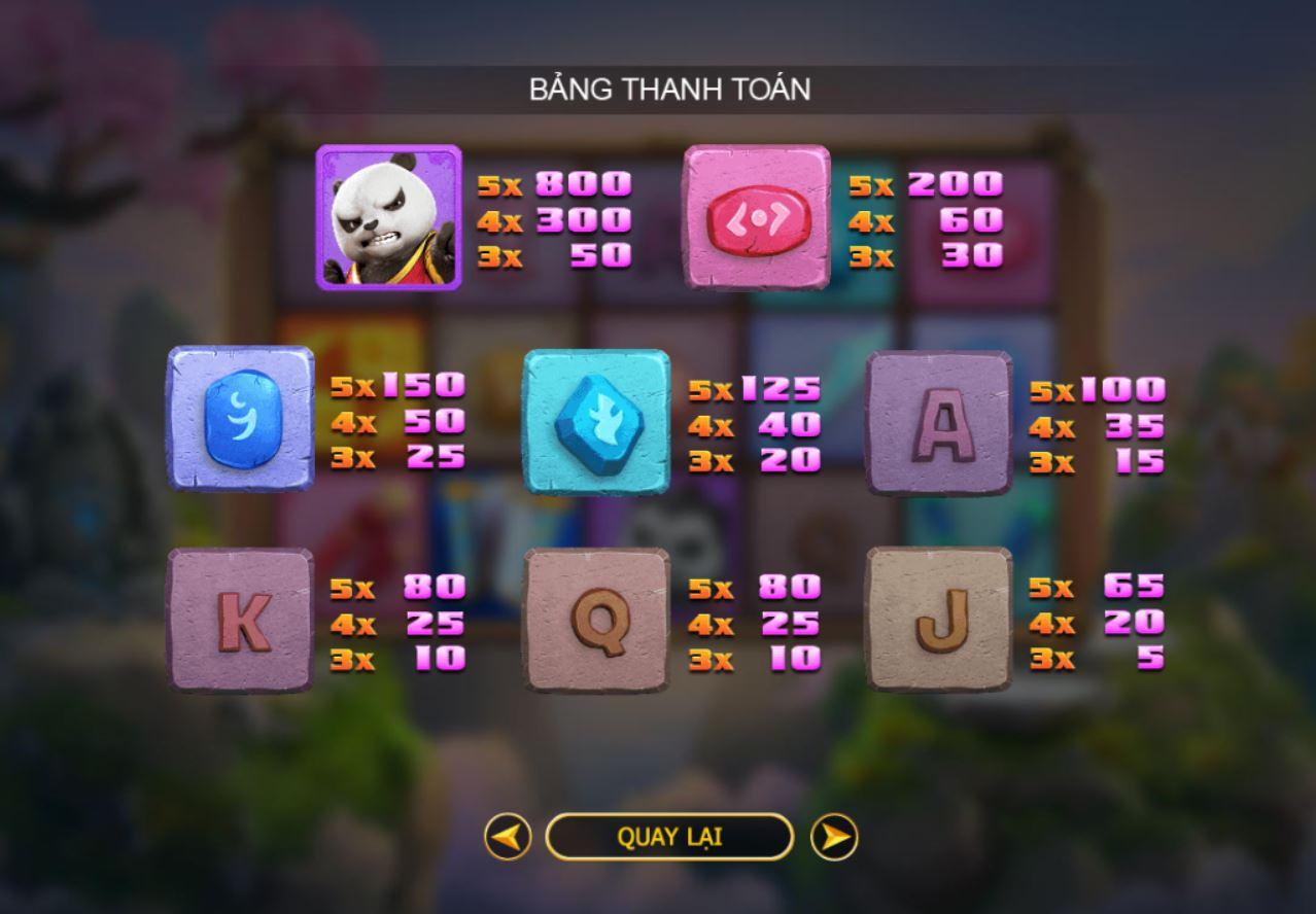 Biểu tượng xuất hiện trong Panda Warrior