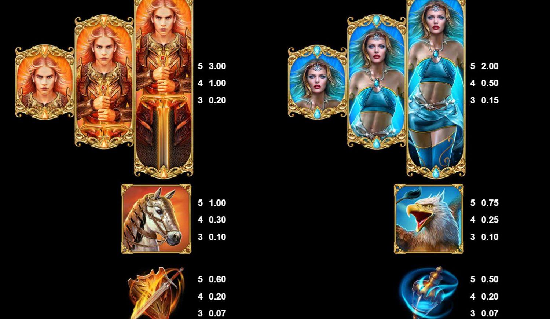 Các biểu tượng và mức thưởng quy đổi