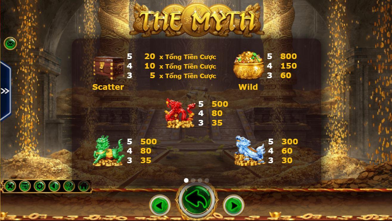 Bản quy đổi thường và các biểu tượng xuất hiện trong the Myth