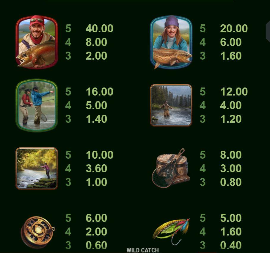 Biểu tượng trong Slot game Wild Catch