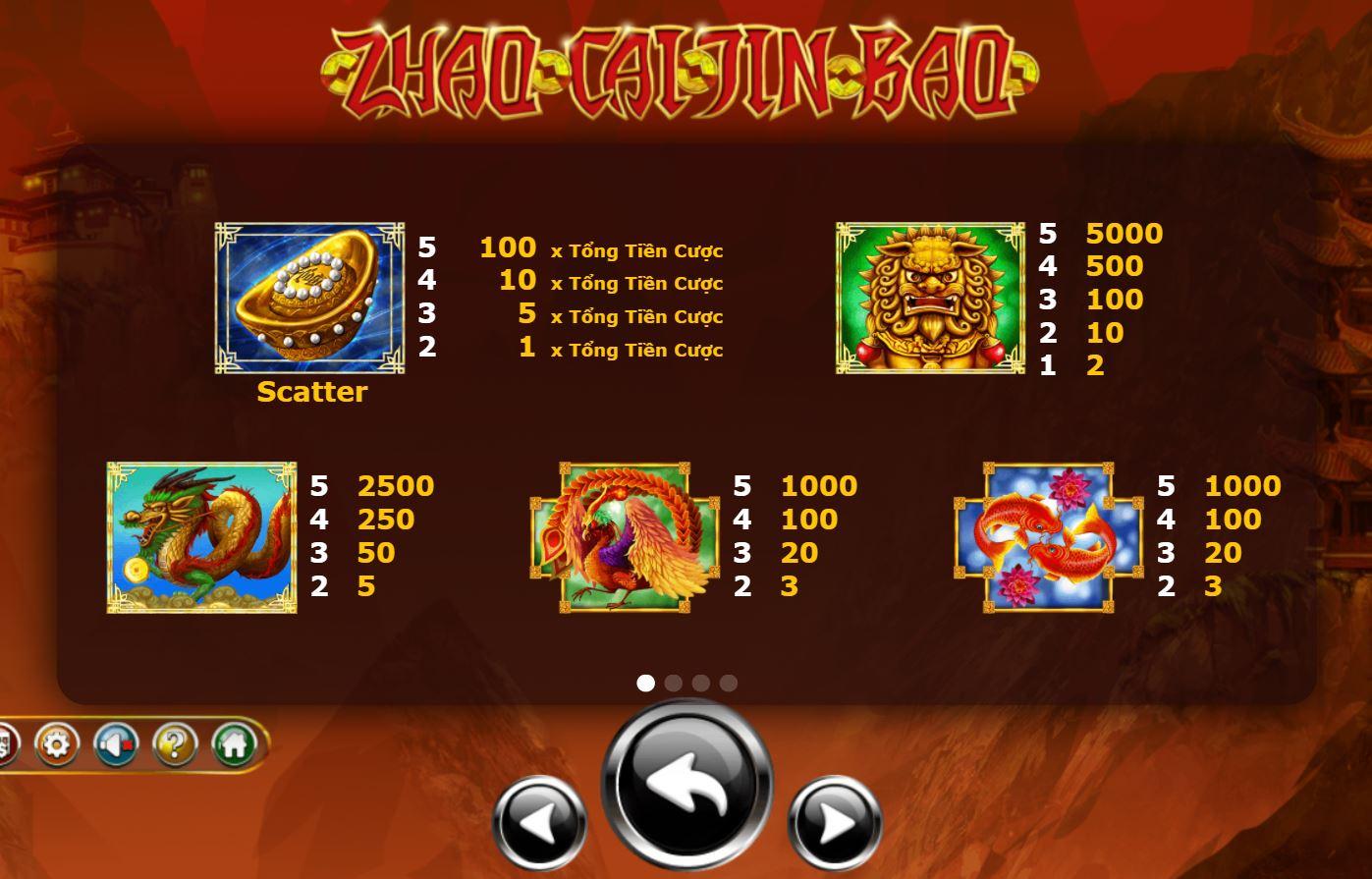 Zhao Cai Jin Bao - các biều tượng linh thú và điểm quy đổi