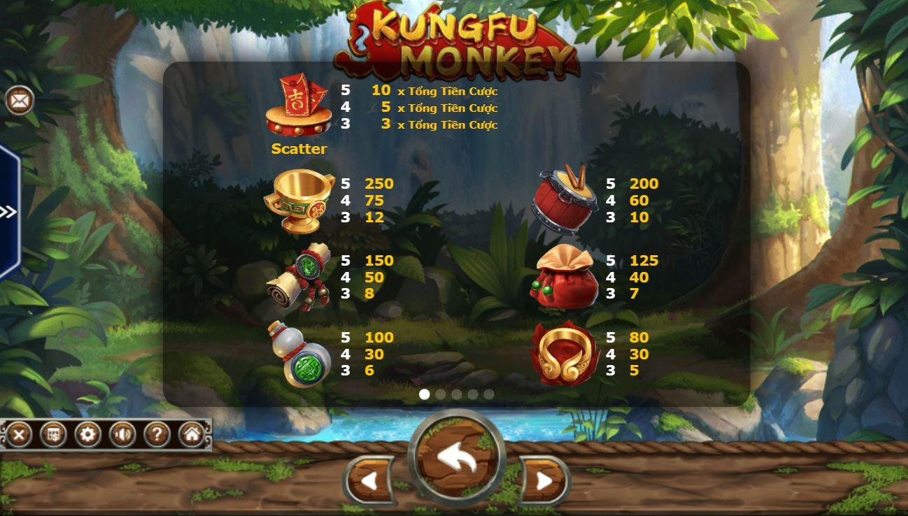 Biểu tượng xuất hiện trong game và tỉ lệ ăn điểm của các biểu tượng