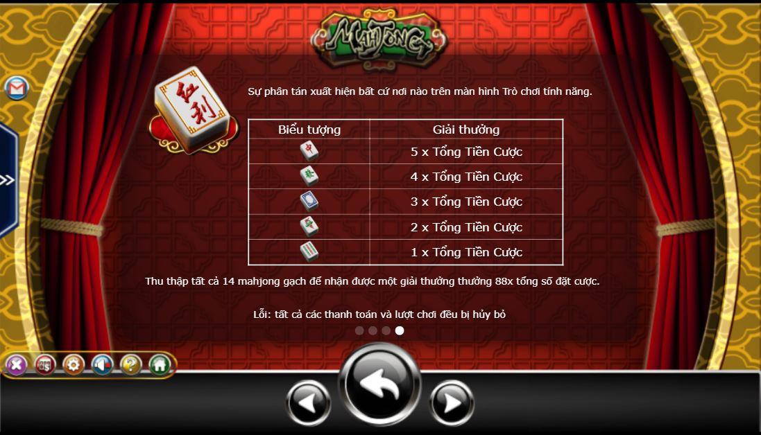 Sự xuất hiện của 14 quân bài trên cùng một bảng thanh toán người chơi sẽ nhận được phần thưởng gấp 88x lần tổng tiền cược