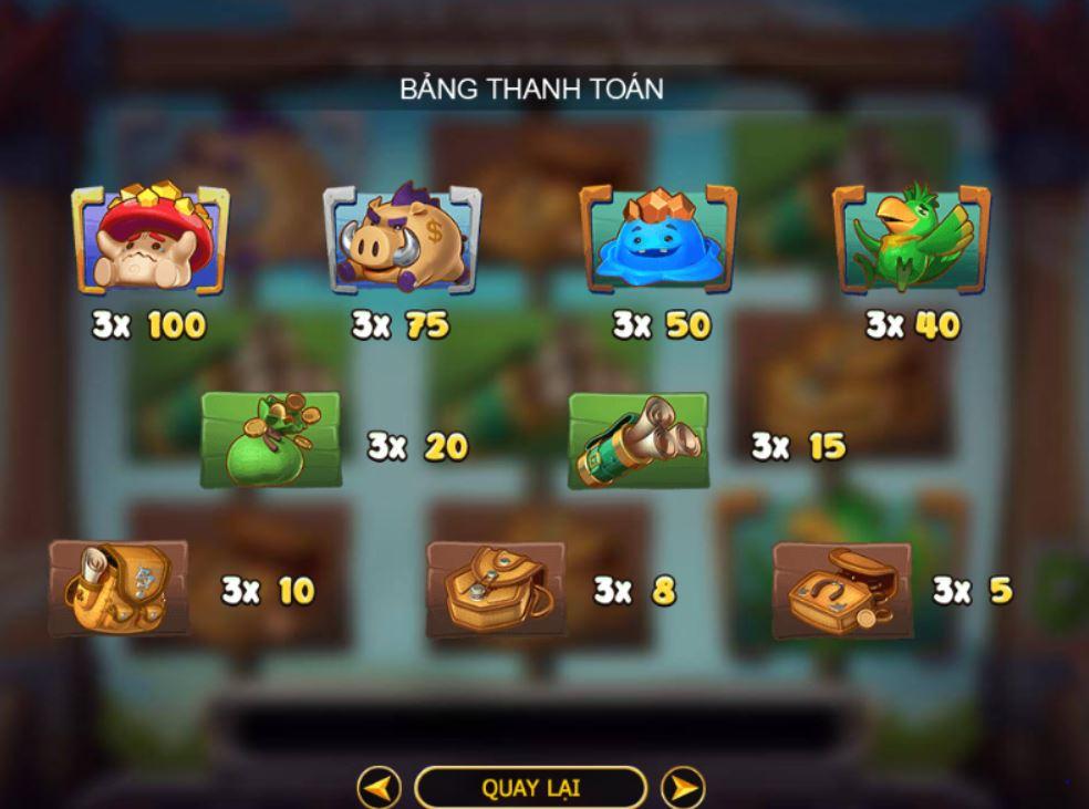 9 biểu tượng xuất hiện trong Forest Hunter và điểm thưởng quy đổi